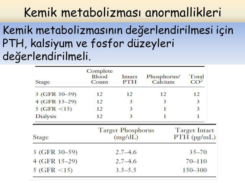 Kemik metabolizması anormallikleri Kemik metabolizmasının değerlendirilmesi için PTH, kalsiyum ve fosfor düzeyleri değerlendirilmeli.