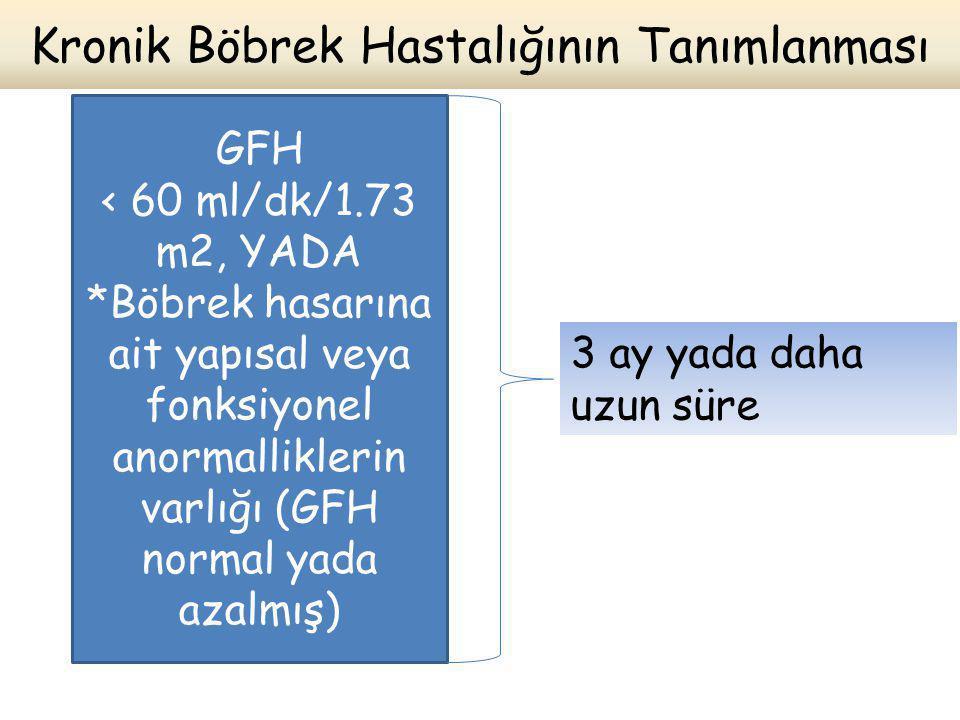 Kronik Böbrek Hastalığının Tanımlanması GFH < 60 ml/dk/1.73 m2, YADA *Böbrek hasarına ait yapısal veya fonksiyonel anormalliklerin varlığı (GFH normal