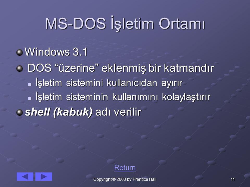 11Copyright © 2003 by Prentice Hall MS-DOS İşletim Ortamı Windows 3.1 DOS üzerine eklenmiş bir katmandır DOS üzerine eklenmiş bir katmandır İşletim sistemini kullanıcıdan ayırır İşletim sistemini kullanıcıdan ayırır İşletim sisteminin kullanımını kolaylaştırır İşletim sisteminin kullanımını kolaylaştırır shell (kabuk) adı verilir Return