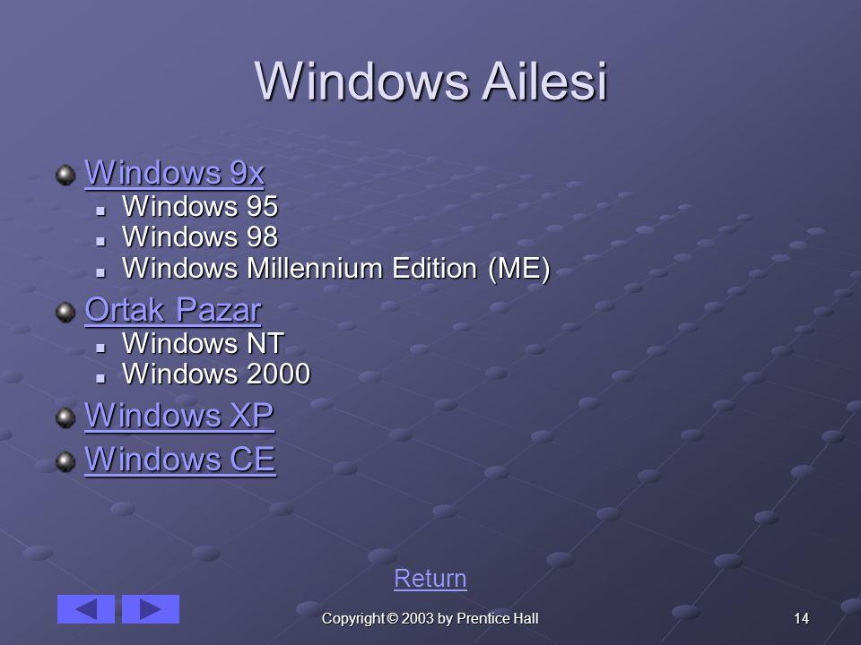 14Copyright © 2003 by Prentice Hall Windows 9x Windows 9x Windows 95 Windows 95 Windows 98 Windows 98 Windows Millennium Edition (ME) Windows Millenni