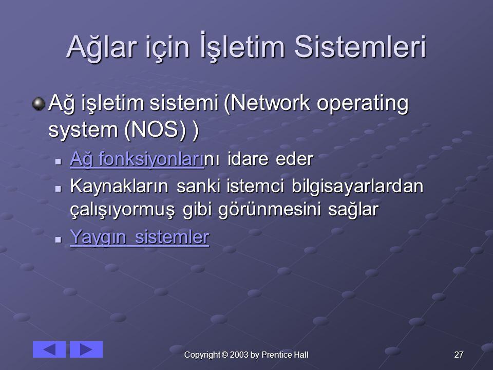 27Copyright © 2003 by Prentice Hall Ağlar için İşletim Sistemleri Ağ işletim sistemi (Network operating system (NOS) ) Ağ fonksiyonlarını idare eder Ağ fonksiyonlarını idare eder Ağ fonksiyonları Ağ fonksiyonları Kaynakların sanki istemci bilgisayarlardan çalışıyormuş gibi görünmesini sağlar Kaynakların sanki istemci bilgisayarlardan çalışıyormuş gibi görünmesini sağlar Yaygın sistemler Yaygın sistemler Yaygın sistemler Yaygın sistemler