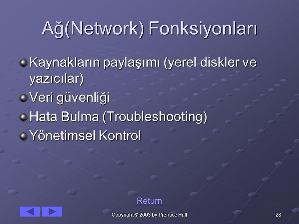 28Copyright © 2003 by Prentice Hall Ağ(Network) Fonksiyonları Kaynakların paylaşımı (yerel diskler ve yazıcılar) Veri güvenliği Hata Bulma (Troubleshooting) Yönetimsel Kontrol Return