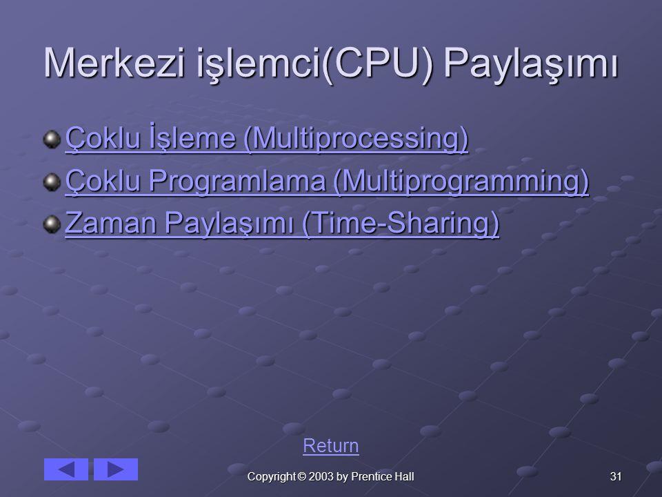 31Copyright © 2003 by Prentice Hall Merkezi işlemci(CPU) Paylaşımı Çoklu İşleme (Multiprocessing) Çoklu İşleme (Multiprocessing) Çoklu Programlama (Multiprogramming) Çoklu Programlama (Multiprogramming) Zaman Paylaşımı (Time-Sharing) Zaman Paylaşımı (Time-Sharing) Return