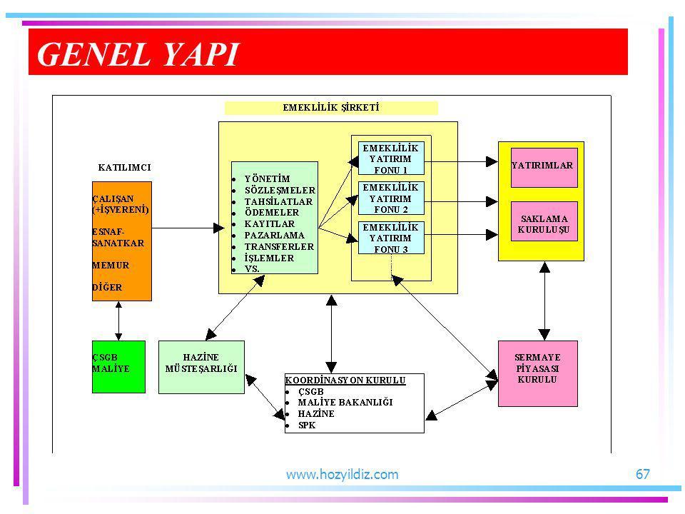 GENEL YAPI 67www.hozyildiz.com