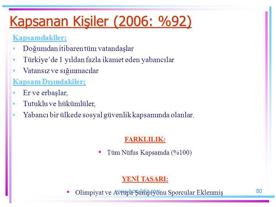 Kapsanan Kişiler (2006: %92) Kapsamdakiler; Doğumdan itibaren tüm vatandaşlar Türkiye'de 1 yıldan fazla ikamet eden yabancılar Vatansız ve sığınmacıla