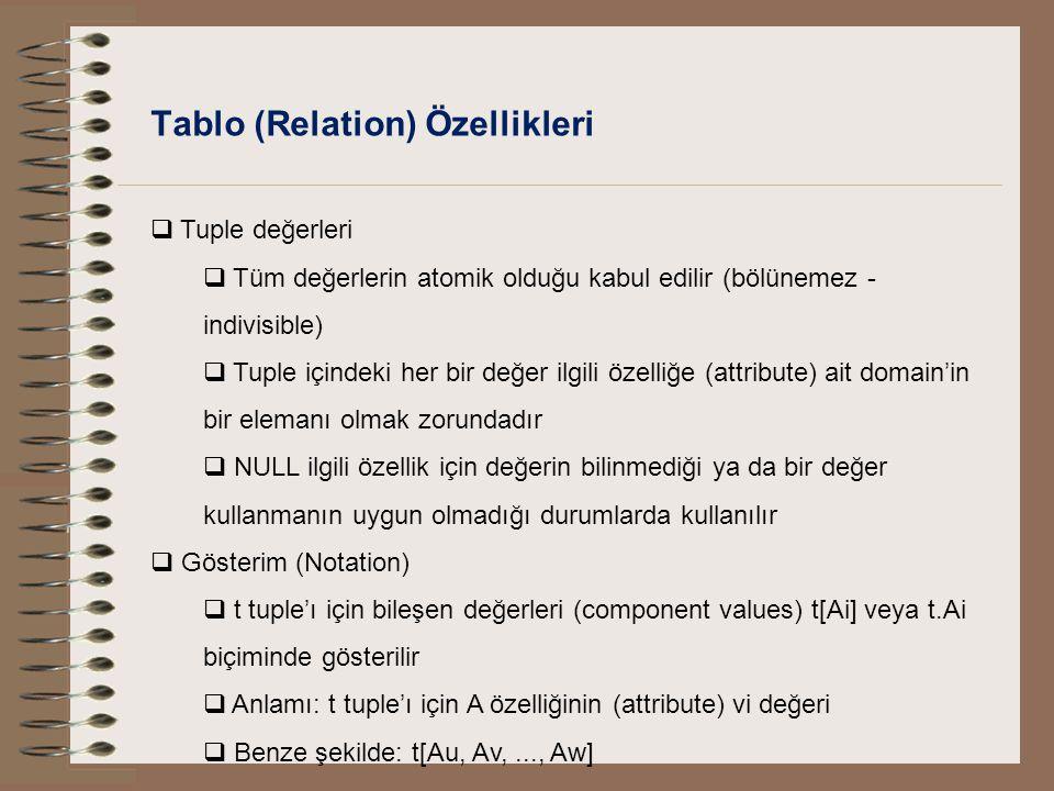 Tablo (Relation) Özellikleri  Tuple değerleri  Tüm değerlerin atomik olduğu kabul edilir (bölünemez - indivisible)  Tuple içindeki her bir değer il