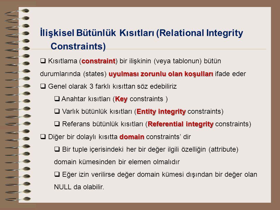 İlişkisel Bütünlük Kısıtları (Relational Integrity Constraints) constraint uyulması zorunlu olan koşulları  Kısıtlama (constraint) bir ilişkinin (vey