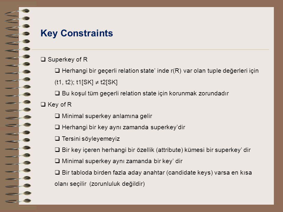 Key Constraints  Superkey of R  Herhangi bir geçerli relation state' inde r(R) var olan tuple değerleri için (t1, t2); t1[SK]  t2[SK]  Bu koşul tü