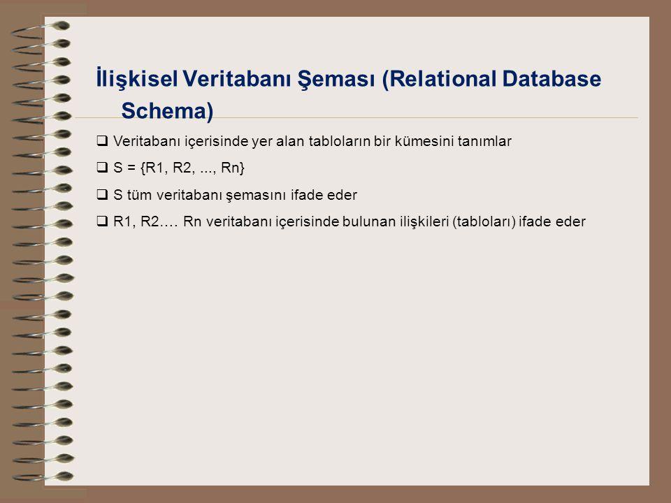 İlişkisel Veritabanı Şeması (Relational Database Schema)  Veritabanı içerisinde yer alan tabloların bir kümesini tanımlar  S = {R1, R2,..., Rn}  S