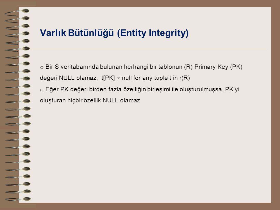 Varlık Bütünlüğü (Entity Integrity) o Bir S veritabanında bulunan herhangi bir tablonun (R) Primary Key (PK) değeri NULL olamaz, t[PK]  null for any