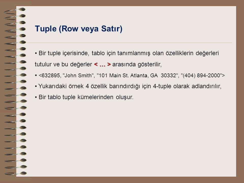 Tuple (Row veya Satır) Bir tuple içerisinde, tablo için tanımlanmış olan özelliklerin değerleri tutulur ve bu değerler arasında gösterilir, Yukarıdaki