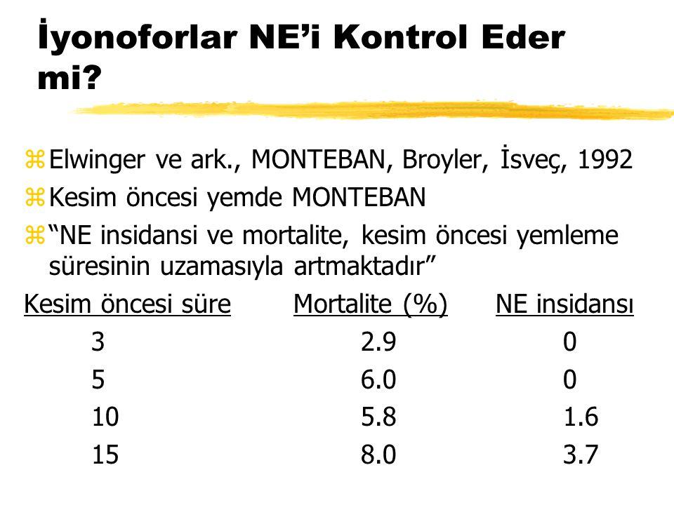 """İyonoforlar NE'i Kontrol Eder mi? zElwinger ve ark., MONTEBAN, Broyler, İsveç, 1992 zKesim öncesi yemde MONTEBAN z""""NE insidansi ve mortalite, kesim ön"""