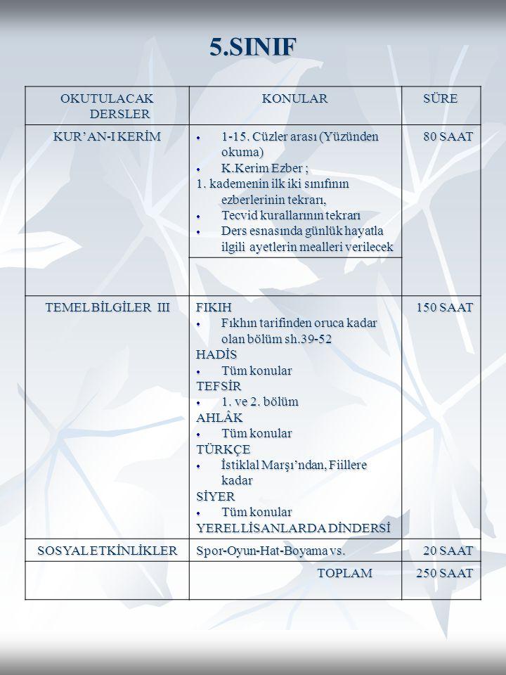 5.SINIF OKUTULACAK DERSLER KONULARSÜRE KUR'AN-I KERİM  1-15. Cüzler arası (Yüzünden okuma)  K.Kerim Ezber ; 1. kademenin ilk iki sınıfının ezberleri