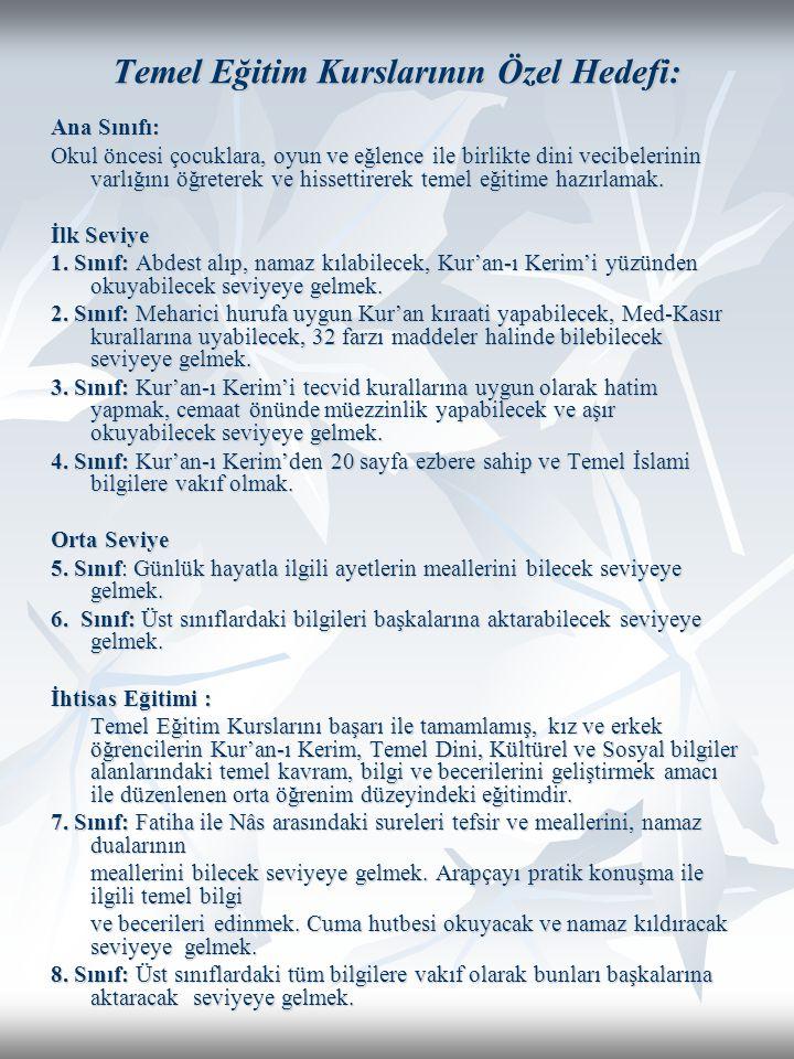 5.SINIF OKUTULACAK DERSLER KONULARSÜRE KUR'AN-I KERİM  1-15.