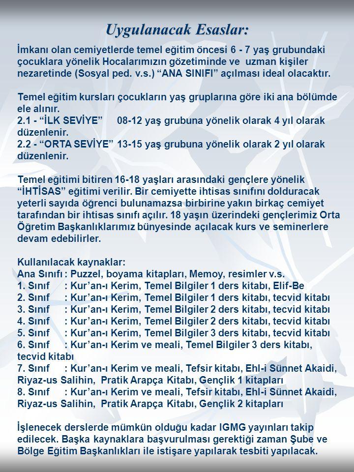 6.SINIF OKUTULACAK DERSLER KONULARSÜRE KUR'AN-I KERİM  16-30.