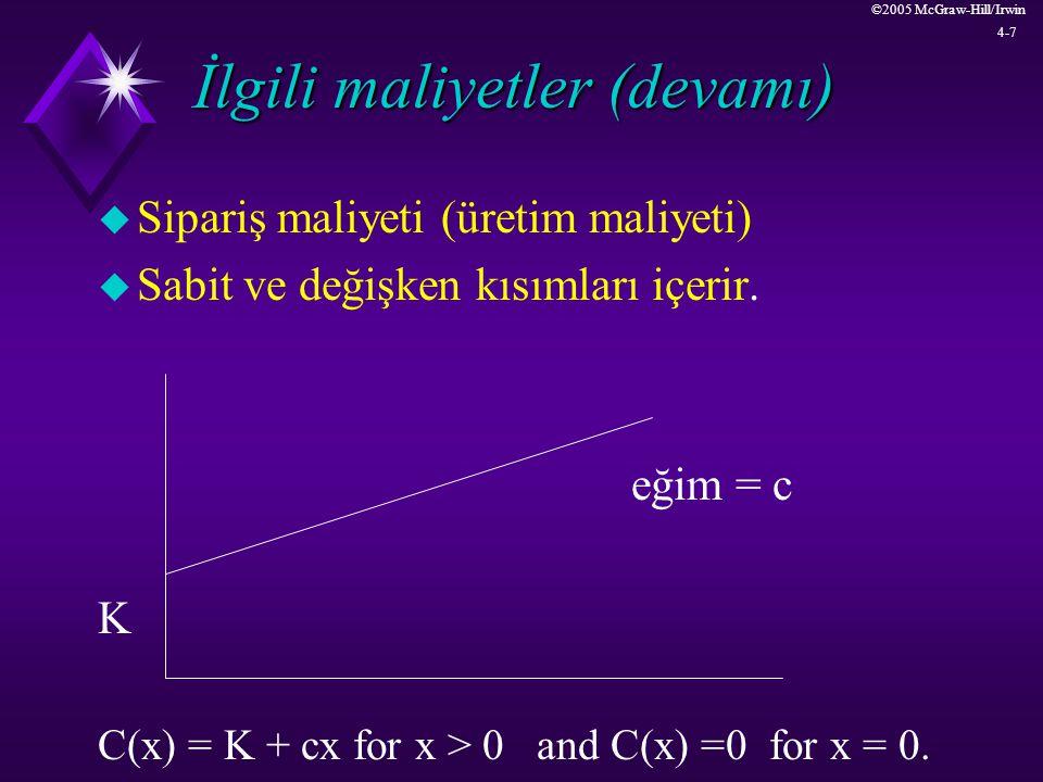 ©2005 McGraw-Hill/Irwin 4-7 İlgili maliyetler (devamı) u Sipariş maliyeti (üretim maliyeti) u Sabit ve değişken kısımları içerir. eğim = c K C(x) = K