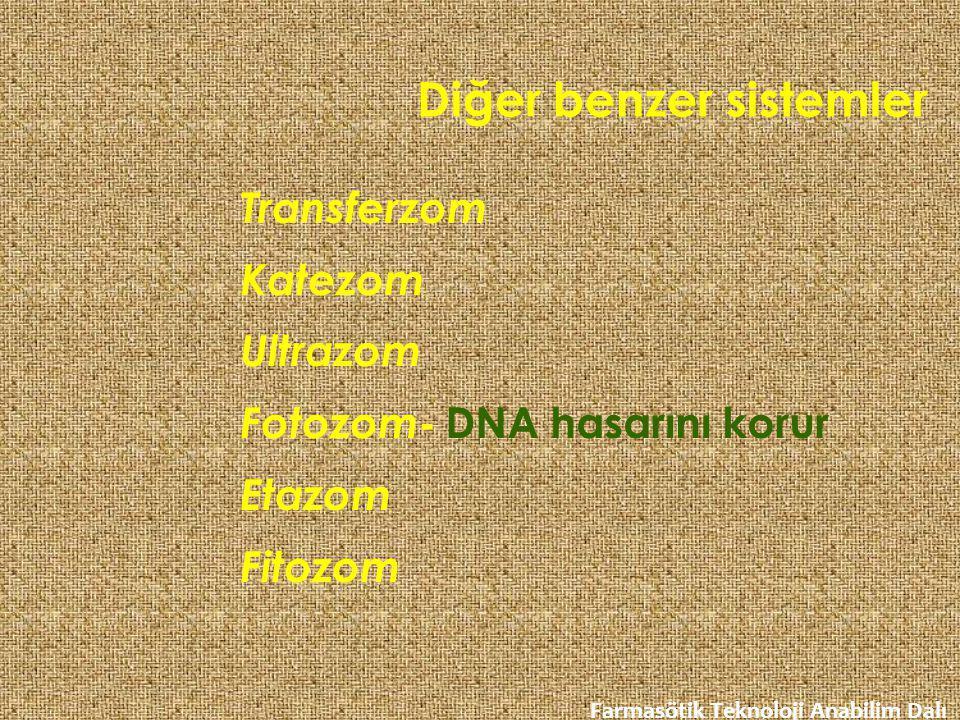 Transferzom Katezom Ultrazom Fotozom - DNA hasarını korur Etazom Fitozom Diğer benzer sistemler Farmasötik Teknoloji Anabilim Dalı