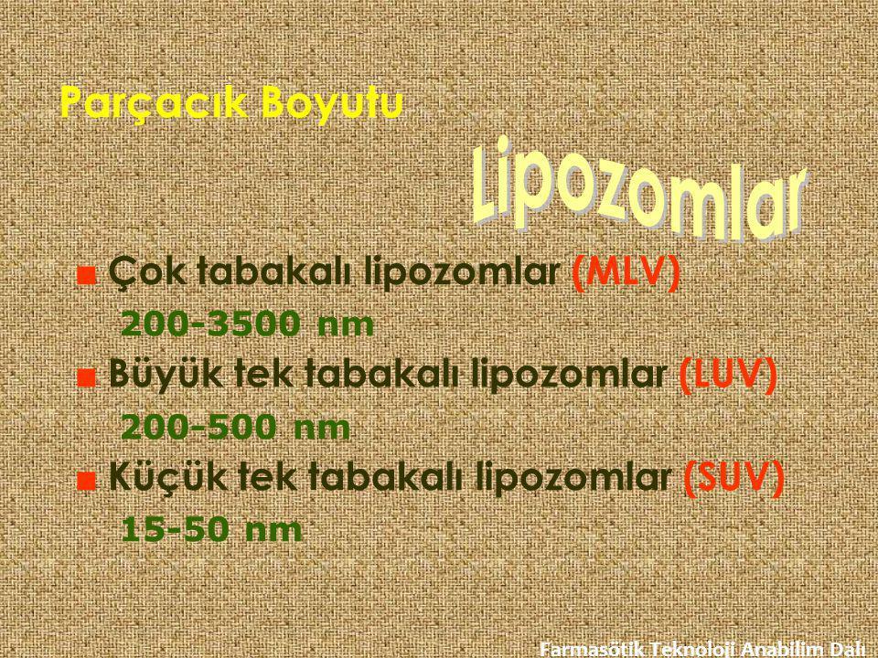 Parçacık Boyutu Farmasötik Teknoloji Anabilim Dalı ■Çok tabakalı lipozomlar (MLV) 200-3500 nm ■Büyük tek tabakalı lipozomlar (LUV) 200-500 nm ■Küçük t