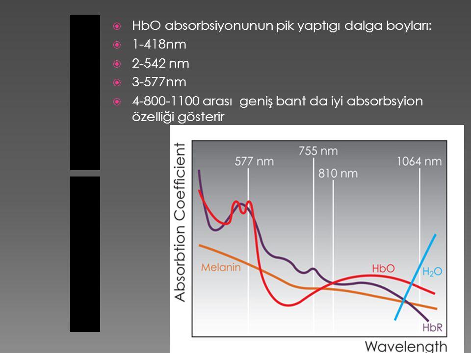  HbO absorbsiyonunun pik yaptıgı dalga boyları:  1-418nm  2-542 nm  3-577nm  4-800-1100 arası geniş bant da iyi absorbsyion özelliği gösterir