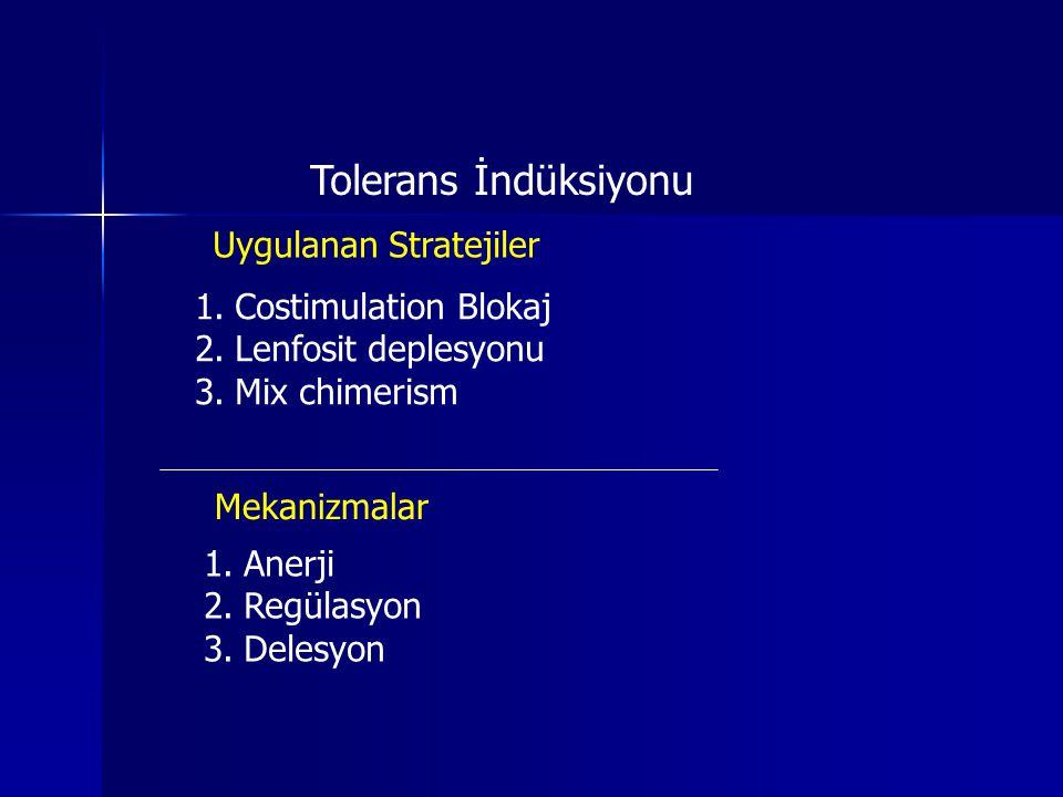 Tolerans İndüksiyonu 1.Costimulation Blokaj 2.Lenfosit deplesyonu 3.Mix chimerism Mekanizmalar 1.Anerji 2.Regülasyon 3.Delesyon Uygulanan Stratejiler