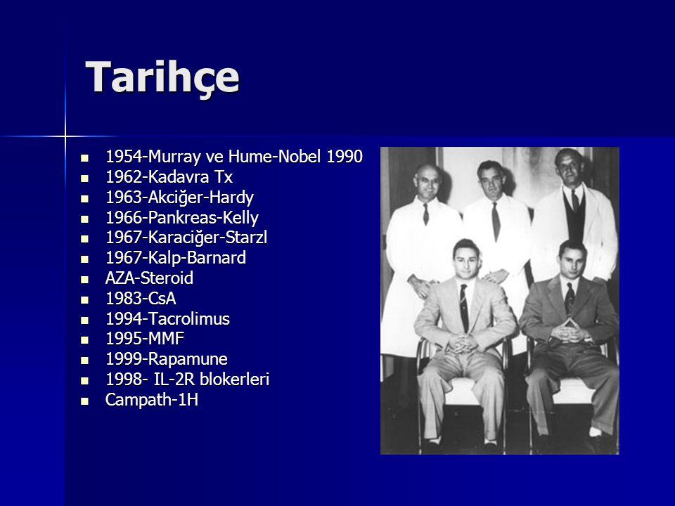 Tarihçe 1954-Murray ve Hume-Nobel 1990 1954-Murray ve Hume-Nobel 1990 1962-Kadavra Tx 1962-Kadavra Tx 1963-Akciğer-Hardy 1963-Akciğer-Hardy 1966-Pankr