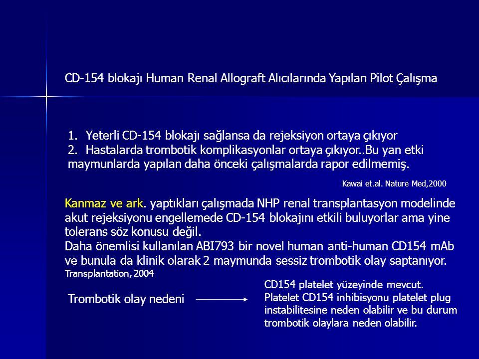 CD-154 blokajı Human Renal Allograft Alıcılarında Yapılan Pilot Çalışma 1.Yeterli CD-154 blokajı sağlansa da rejeksiyon ortaya çıkıyor 2.Hastalarda tr