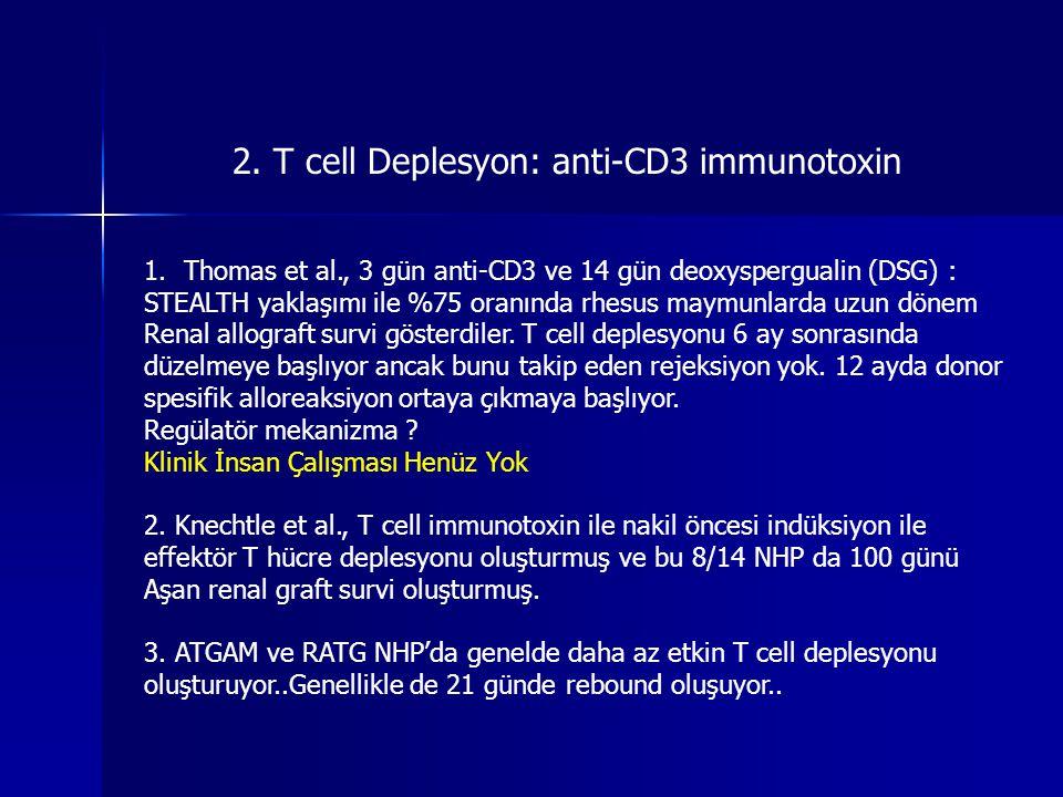 2. T cell Deplesyon: anti-CD3 immunotoxin 1.Thomas et al., 3 gün anti-CD3 ve 14 gün deoxyspergualin (DSG) : STEALTH yaklaşımı ile %75 oranında rhesus