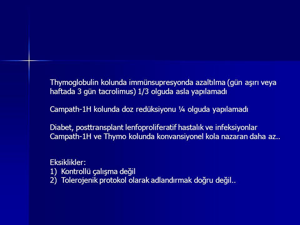 Thymoglobulin kolunda immünsupresyonda azaltılma (gün aşırı veya haftada 3 gün tacrolimus) 1/3 olguda asla yapılamadı Campath-1H kolunda doz redüksiyo