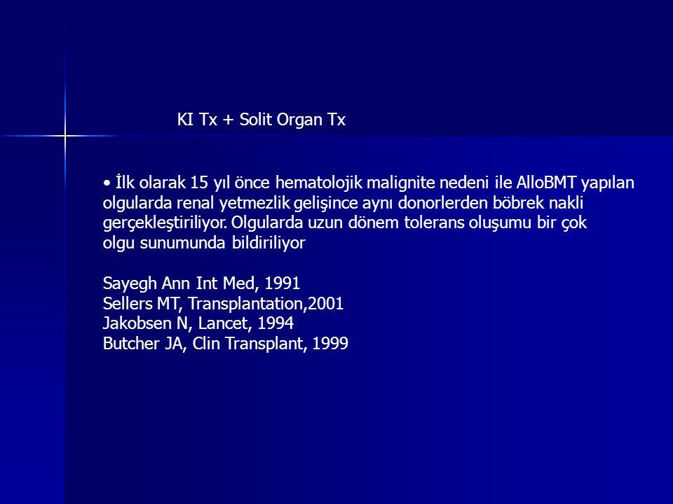KI Tx + Solit Organ Tx İlk olarak 15 yıl önce hematolojik malignite nedeni ile AlloBMT yapılan olgularda renal yetmezlik gelişince aynı donorlerden bö