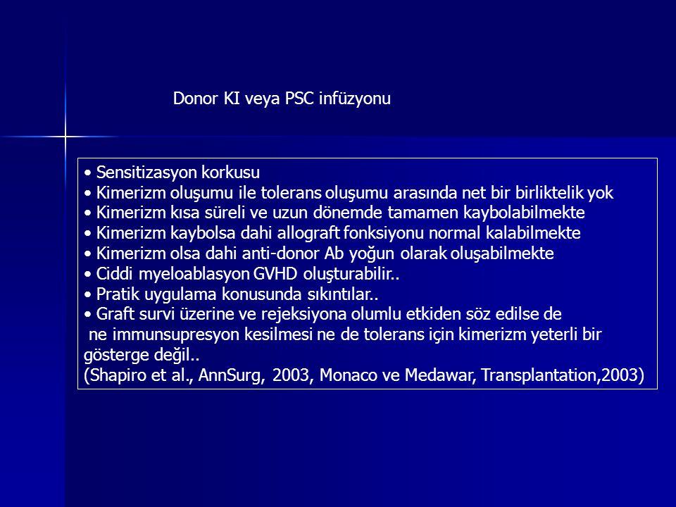Donor KI veya PSC infüzyonu Sensitizasyon korkusu Kimerizm oluşumu ile tolerans oluşumu arasında net bir birliktelik yok Kimerizm kısa süreli ve uzun