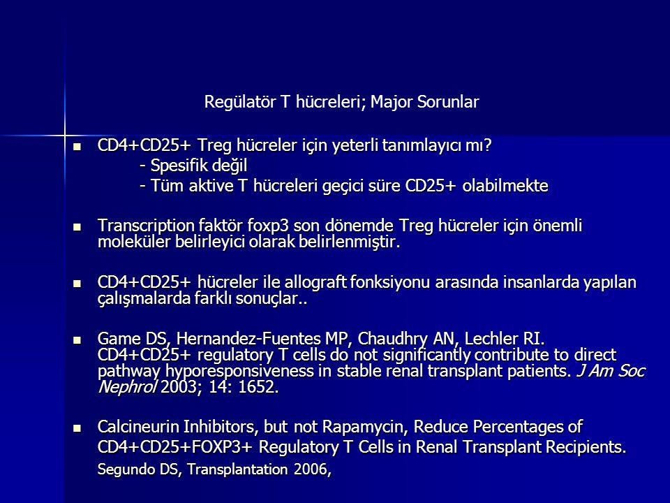 CD4+CD25+ Treg hücreler için yeterli tanımlayıcı mı? CD4+CD25+ Treg hücreler için yeterli tanımlayıcı mı? - Spesifik değil - Tüm aktive T hücreleri ge
