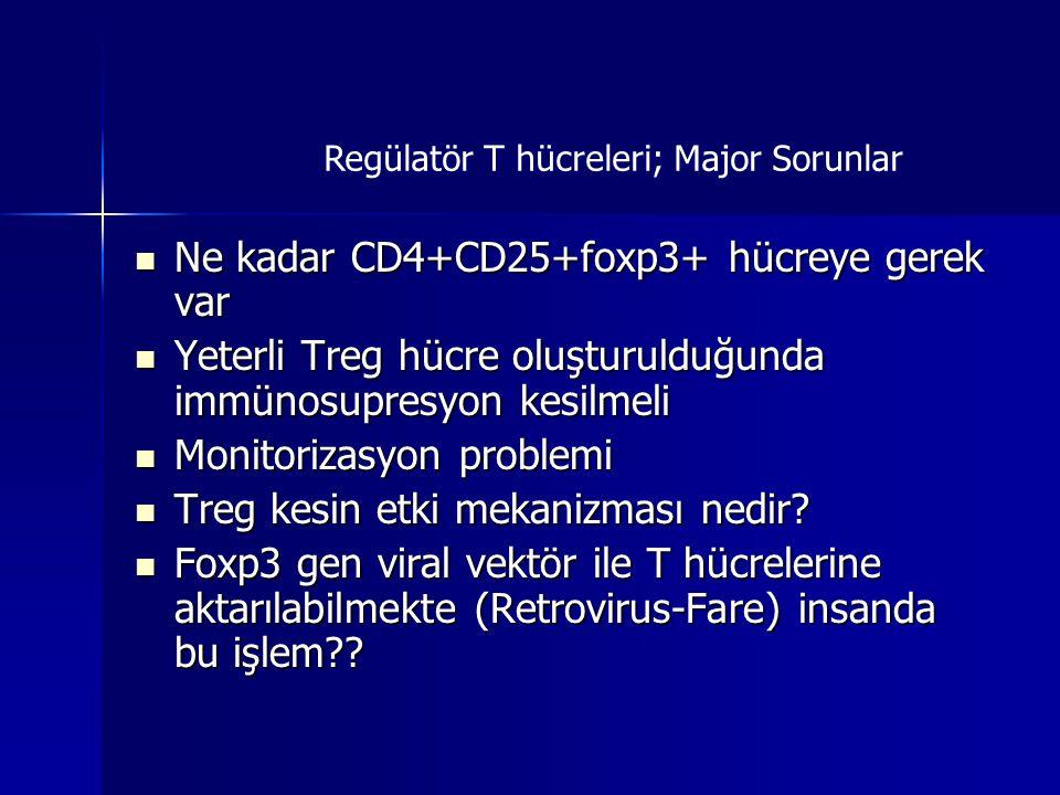 Ne kadar CD4+CD25+foxp3+ hücreye gerek var Ne kadar CD4+CD25+foxp3+ hücreye gerek var Yeterli Treg hücre oluşturulduğunda immünosupresyon kesilmeli Ye