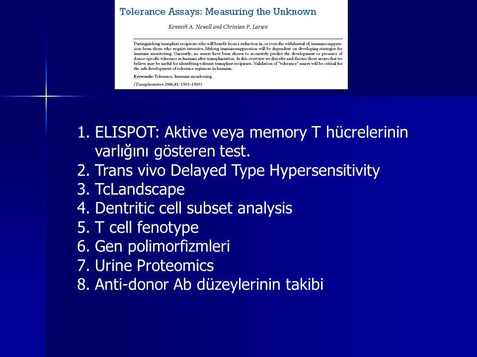 1.ELISPOT: Aktive veya memory T hücrelerinin varlığını gösteren test. 2.Trans vivo Delayed Type Hypersensitivity 3.TcLandscape 4.Dentritic cell subset