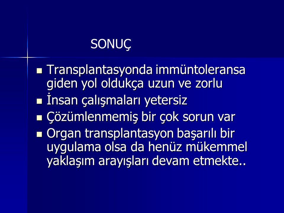 Transplantasyonda immüntoleransa giden yol oldukça uzun ve zorlu Transplantasyonda immüntoleransa giden yol oldukça uzun ve zorlu İnsan çalışmaları ye