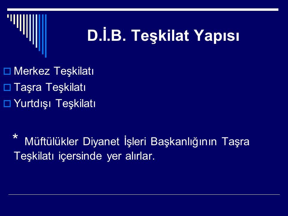 D.İ.B. Teşkilat Yapısı  Merkez Teşkilatı  Taşra Teşkilatı  Yurtdışı Teşkilatı * Müftülükler Diyanet İşleri Başkanlığının Taşra Teşkilatı içersinde