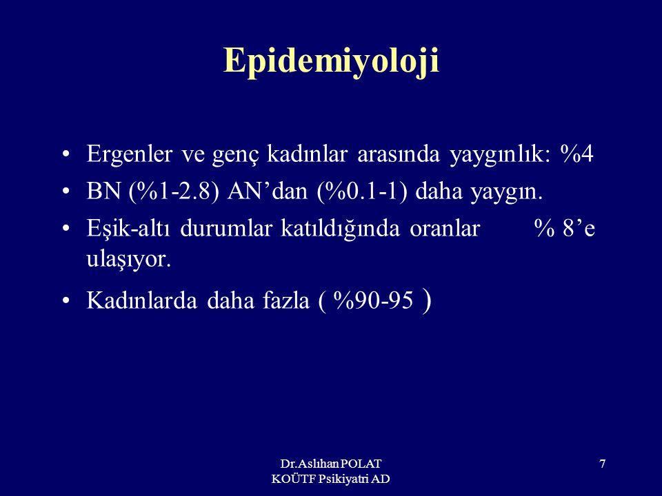 Dr.Aslıhan POLAT KOÜTF Psikiyatri AD 8 Başvuru Biçimleri AN vakalarının %40'ı birinci basamaktaki hekimler tarafından tespit ediliyor.