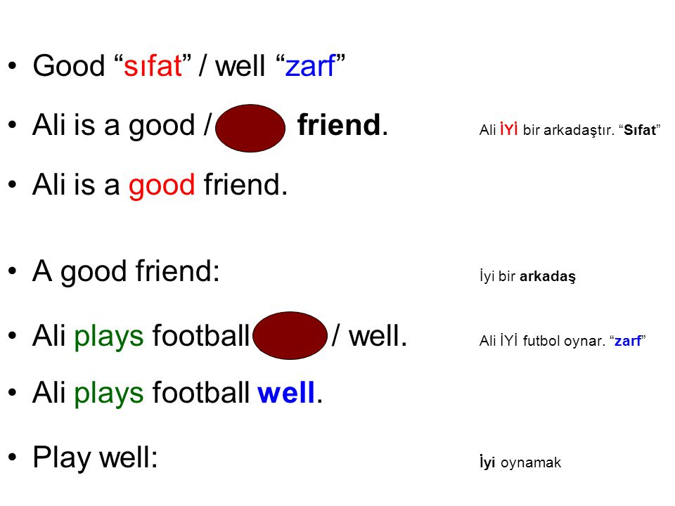 "Good ""sıfat"" / well ""zarf"" Ali is a good / well friend. Ali İYİ bir arkadaştır. ""Sıfat"" Ali is a good friend. A good friend: İyi bir arkadaş Ali plays"