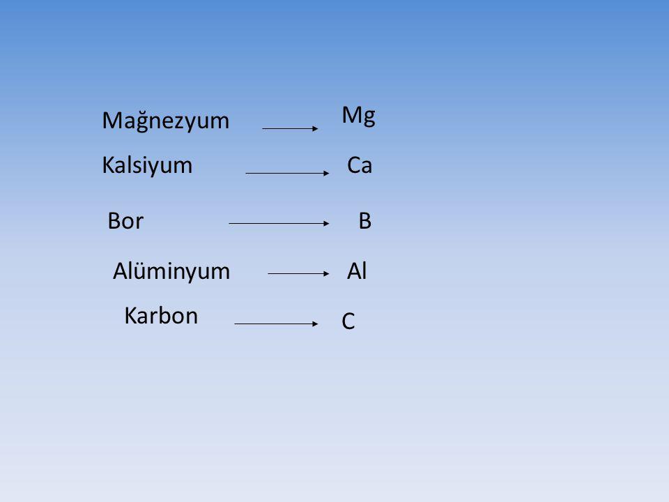 Mağnezyum Kalsiyum Bor Alüminyum Karbon Mg Ca Al C B