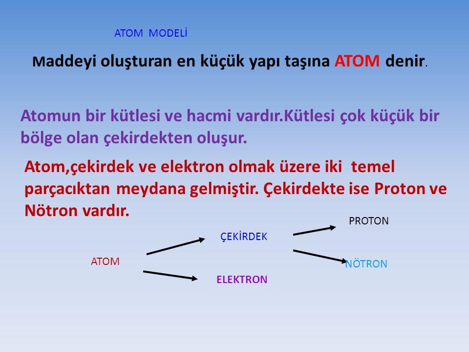 ATOM MODELİ M addeyi oluşturan en küçük yapı taşına ATOM denir. Atomun bir kütlesi ve hacmi vardır.Kütlesi çok küçük bir bölge olan çekirdekten oluşur