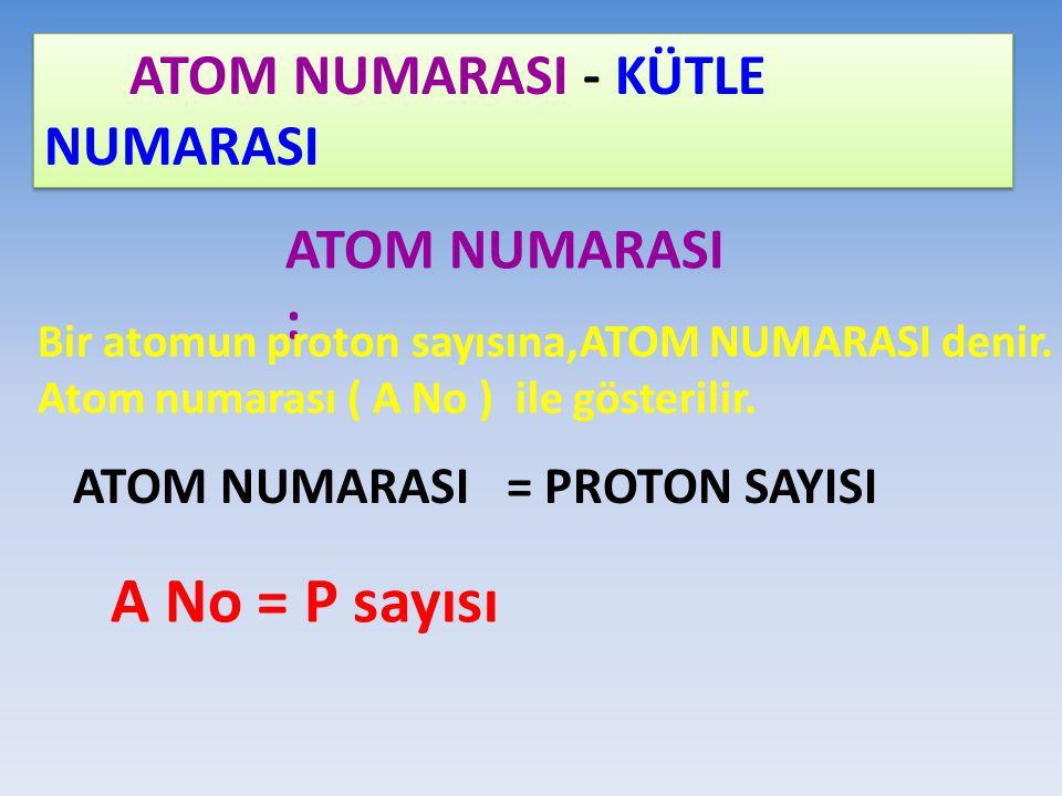 ATOM NUMARASI - KÜTLE NUMARASI ATOM NUMARASI : Bir atomun proton sayısına,ATOM NUMARASI denir. Atom numarası ( A No ) ile gösterilir. ATOM NUMARASI =