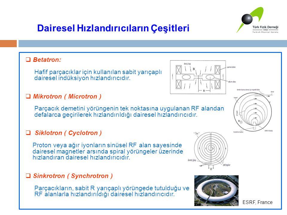 Dairesel Hızlandırıcıların Çeşitleri  Betatron: Hafif parçacıklar için kullanılan sabit yarıçaplı dairesel indüksiyon hızlandırıcıdır.  Mikrotron (