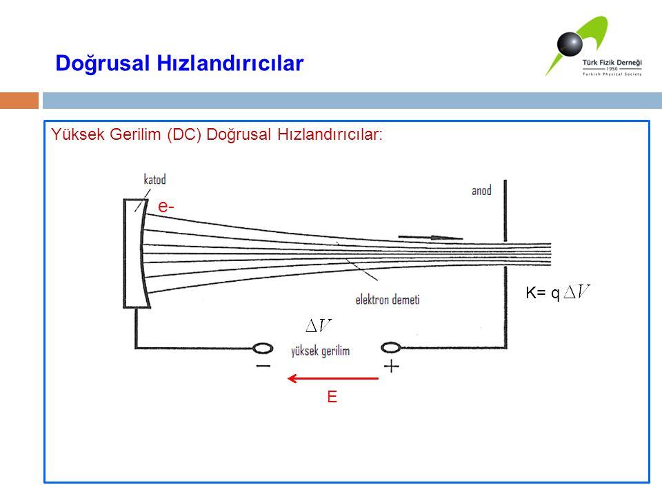 Yüksek Gerilim (DC) Doğrusal Hızlandırıcılar: Doğrusal Hızlandırıcılar e- E K= q