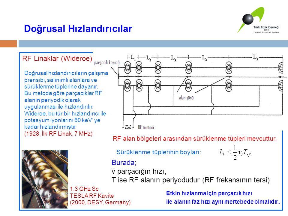 RF Linaklar (Wideroe): Doğrusal Hızlandırıcılar 1.3 GHz Sc TESLA RF Kavite (2000, DESY, Germany) Doğrusal hızlandırıcıların çalışma prensibi, salınıml
