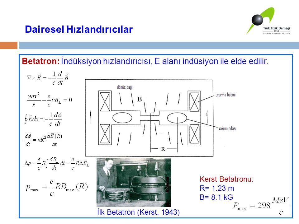 Betatron: İndüksiyon hızlandırıcısı, E alanı indüsiyon ile elde edilir. Dairesel Hızlandırıcılar İlk Betatron (Kerst, 1943) Kerst Betatronu: R= 1.23 m