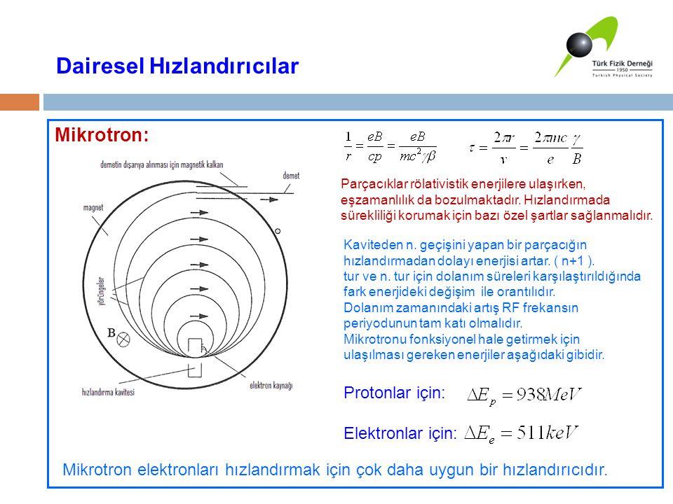 Mikrotron: Dairesel Hızlandırıcılar Kaviteden n. geçişini yapan bir parçacığın hızlandırmadan dolayı enerjisi artar. ( n+1 ). tur ve n. tur için dolan