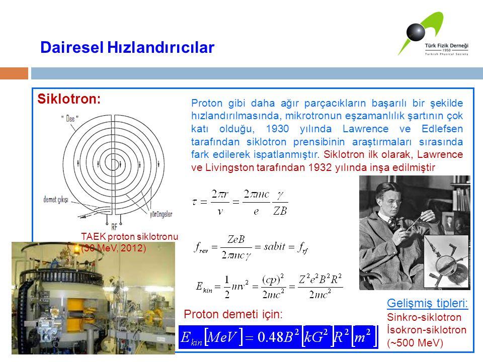 Siklotron: Dairesel Hızlandırıcılar Proton gibi daha ağır parçacıkların başarılı bir şekilde hızlandırılmasında, mikrotronun eşzamanlılık şartının çok