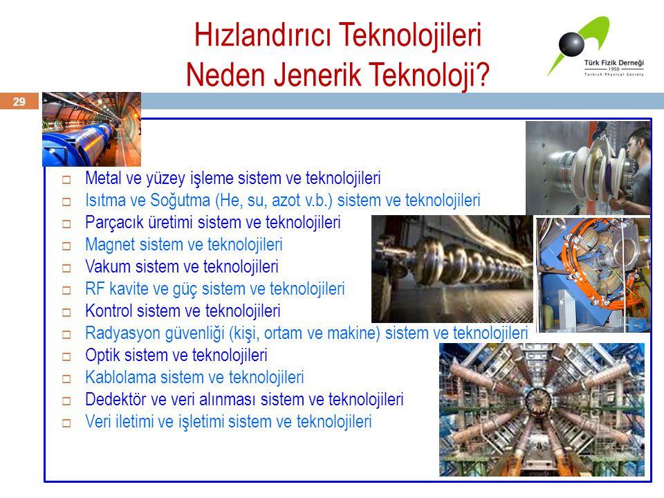 Hızlandırıcı Teknolojileri Neden Jenerik Teknoloji? 29  Metal ve yüzey işleme sistem ve teknolojileri  Isıtma ve Soğutma (He, su, azot v.b.) sistem