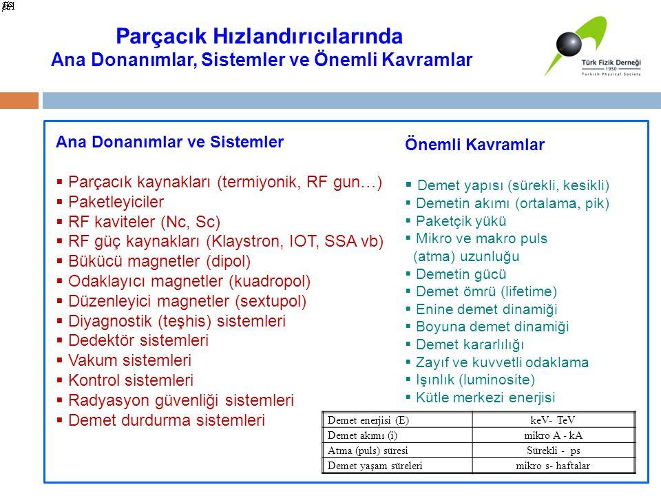 Parçacık Hızlandırıcılarında Ana Donanımlar, Sistemler ve Önemli Kavramlar Ana Donanımlar ve Sistemler  Parçacık kaynakları (termiyonik, RF gun…)  P