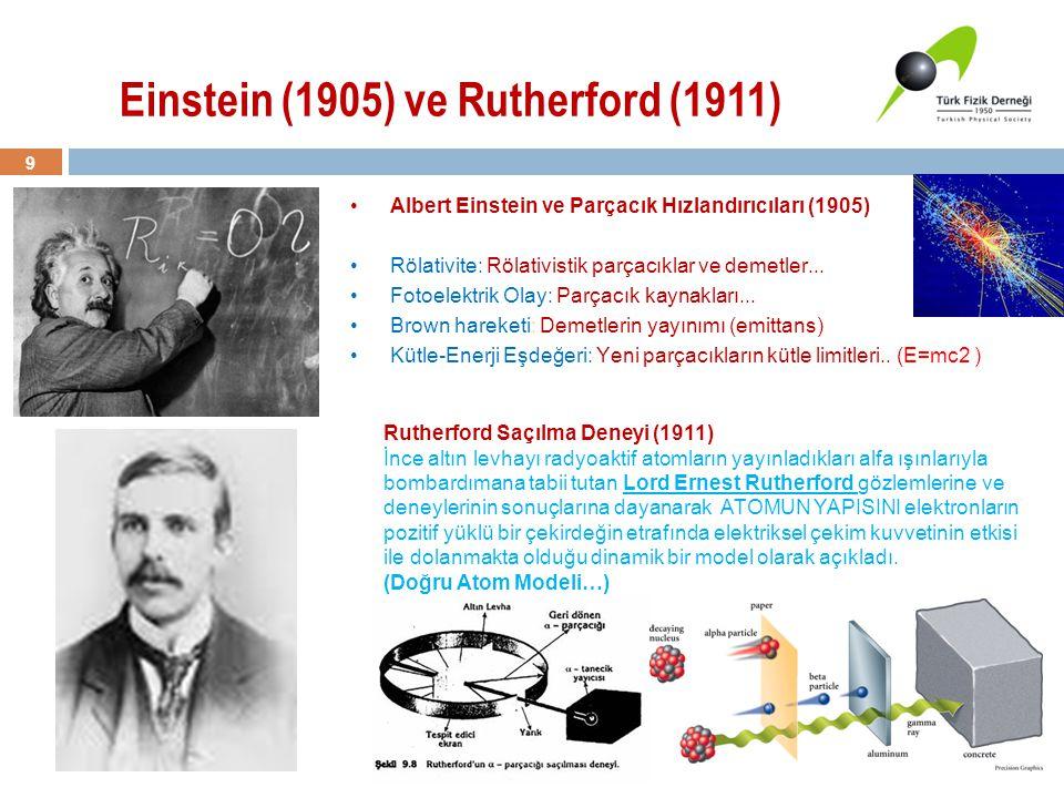 9 Albert Einstein ve Parçacık Hızlandırıcıları (1905) Rölativite: Rölativistik parçacıklar ve demetler... Fotoelektrik Olay: Parçacık kaynakları... Br