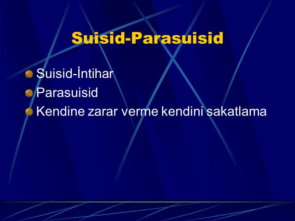 Psikiyatrik Aciller İntihar riski olan hasta Şiddet gösteren hasta Şaşkın (konfü) hasta
